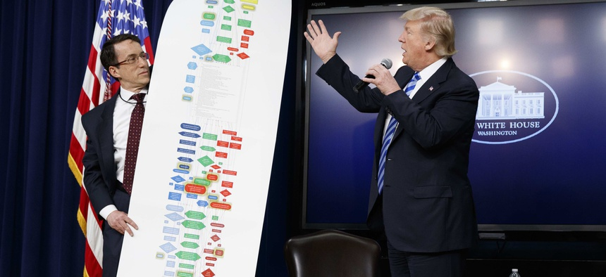 President Donald Trump, flanked by DJ Gribbin, Special Assistant to the President for Infrastructure Policy, left, looks at a chart of the regulatory process to build a highway, during April of 2017.